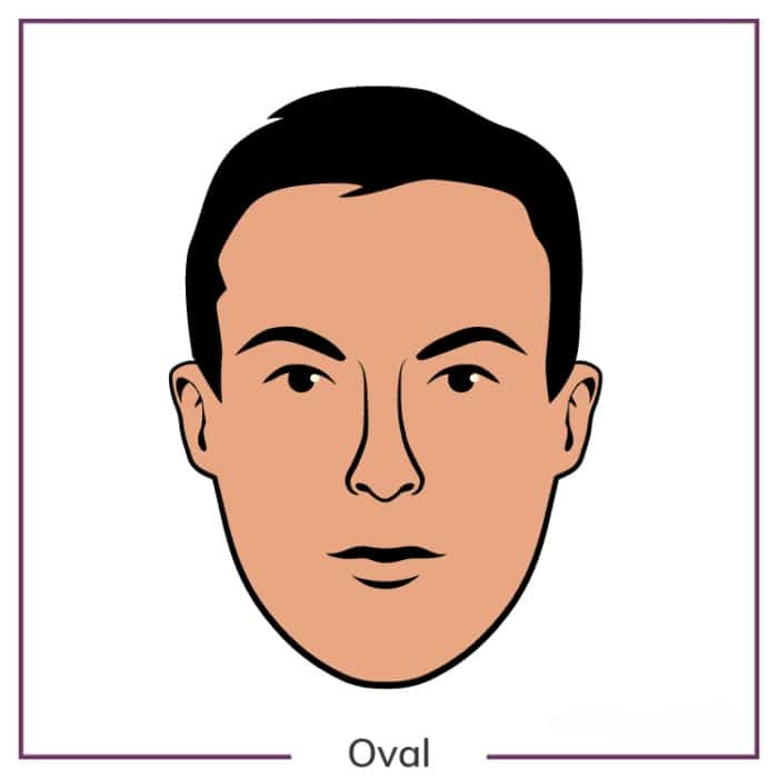 What is Oval Face?