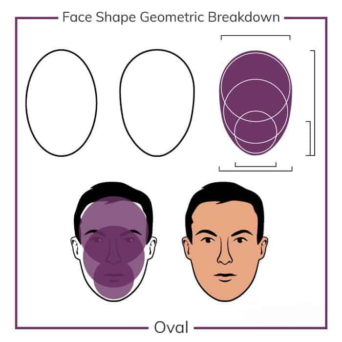 How To Determine Oval Face Shape