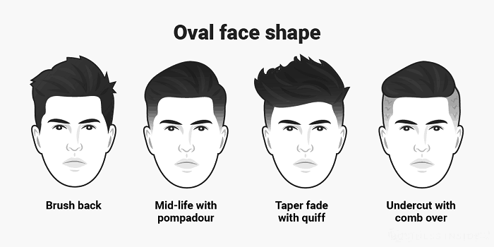 Flattering Hairstyles for Oval Face